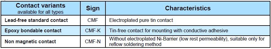 Microtech CMF-N