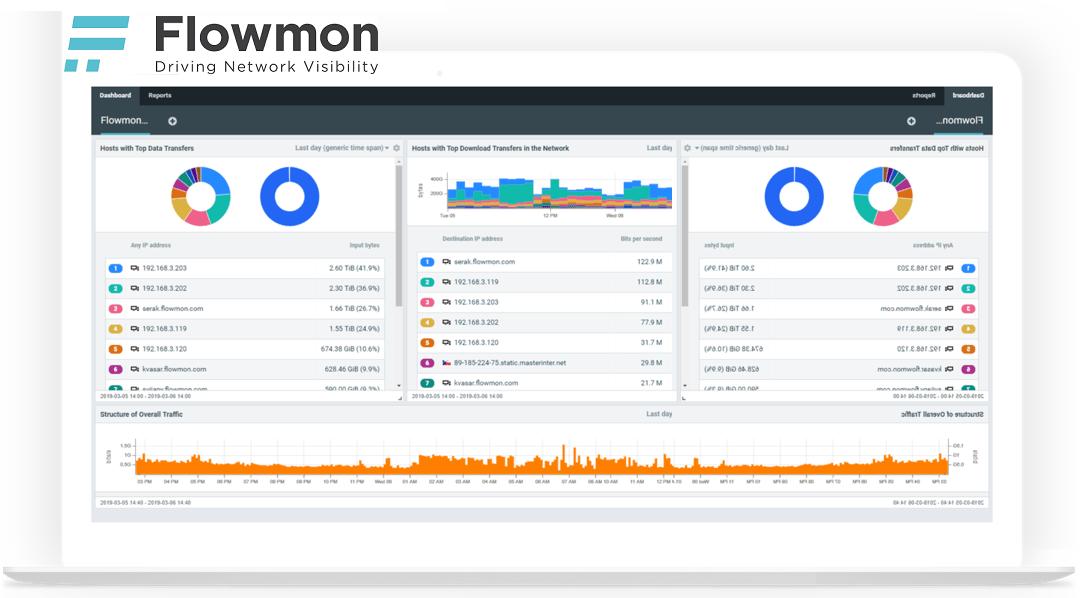 Flowmon - Uniform modulair schaalbaar platform voor netwerkmonitoring en netwerkbeveiliging