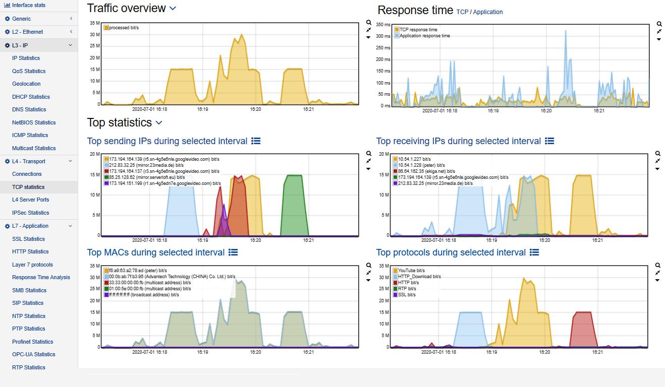 Wat gebeurt er allemaal op mijn netwerk? Allegro Packets Network Visibility.