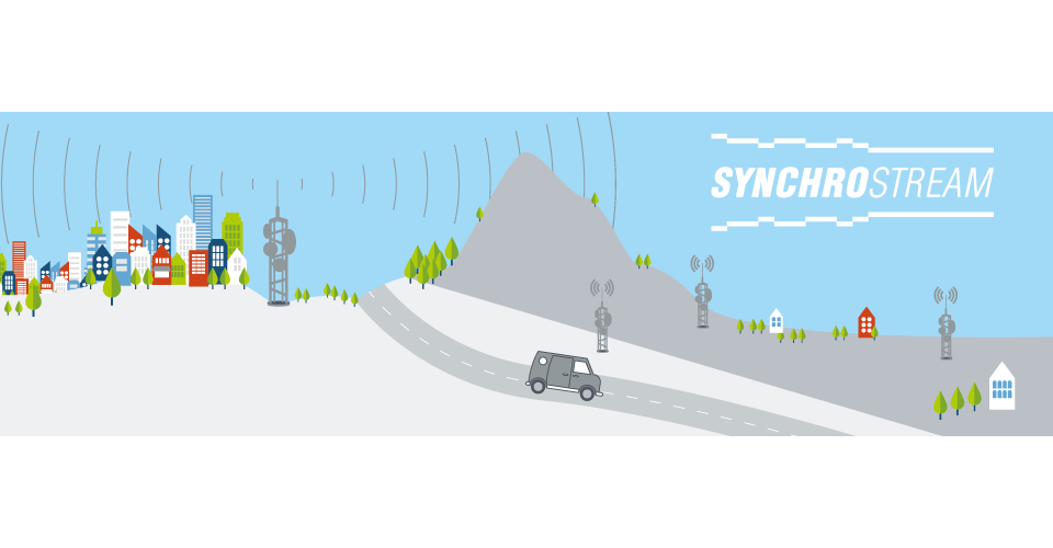 SynchroStream: Time-Synchronous IP transmission and playout of audio and or video content