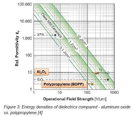 Dielectric-energy-density.jpg