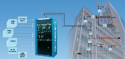 Spinner MNCS® - Mobile Network Combining System