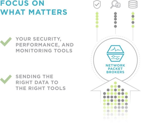 IXIA – Vision Packet Brokers: Focus on what Matters