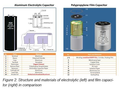 Capacitor-comparison.jpg