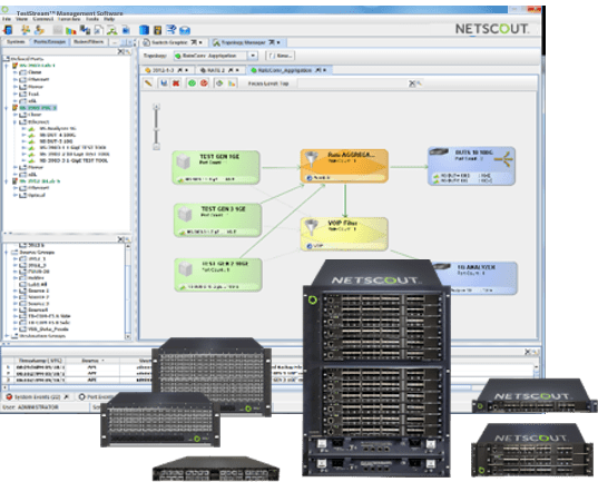Netscout - Test Lab Automation