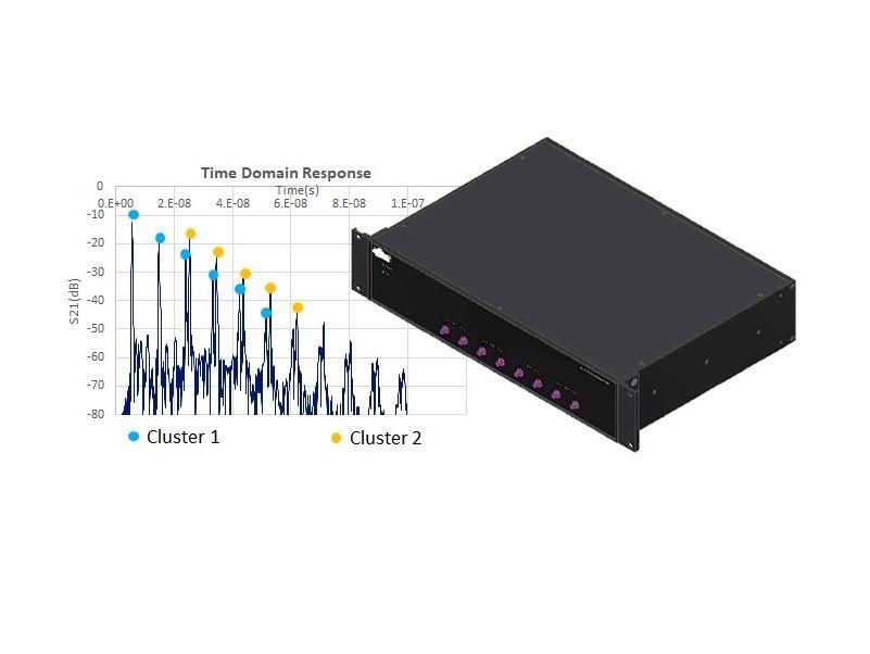 APITech WiFi6E MultiPath Emulator