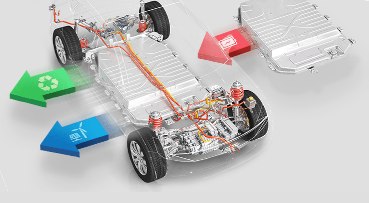 E-mobility: Sustainable battery recycling with EA Elektro-Automatik