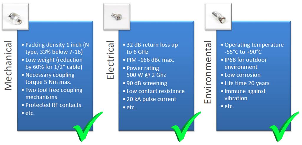 Comparison Table 4.3-10.PNG